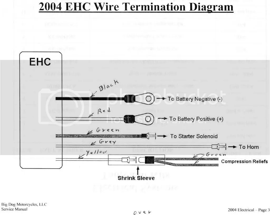reading a motorcycle wiring diagram harness ehc big dog
