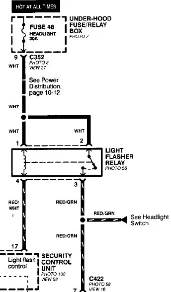 VIPER ALARM MANUAL 5901 - Auto Electrical Wiring Diagram on