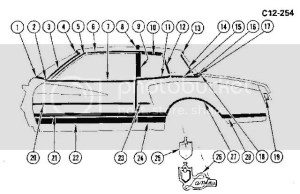 Need help finding window trim parts for 1979 Monte Carlo