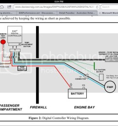 fc2fdaad2ae20c5b9b9659edd489e582 csr water pump wiring diagram water pump installation diagram davies craig controller wiring diagram at [ 1024 x 768 Pixel ]