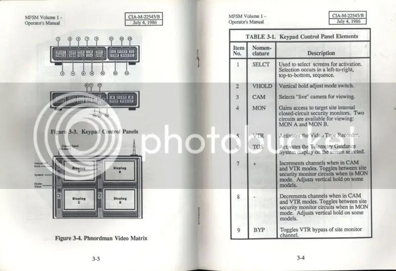 Hacker 2 manual excerpt 1