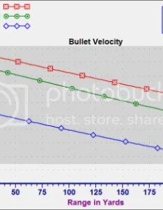 also ballistics comparison of blk loads  vs rh defensivecarry