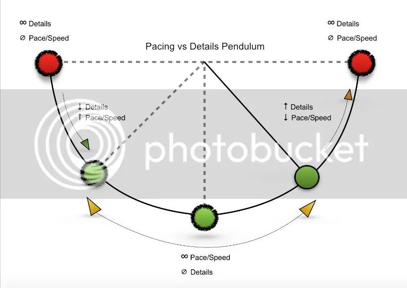 photo Pacing vs Details Pendulum_zpsfopnlm8t.jpg