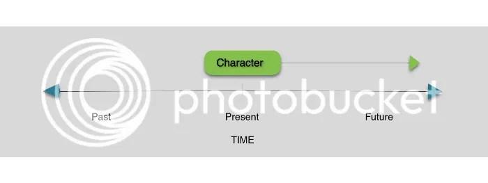 photo Timeline Future POV_zpsfrldxhof.jpg