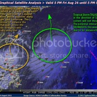 Super Typhoon versus the Long Weekend