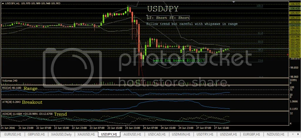 photo 6-27-16_USDJPY_zpszmaqii5i.png