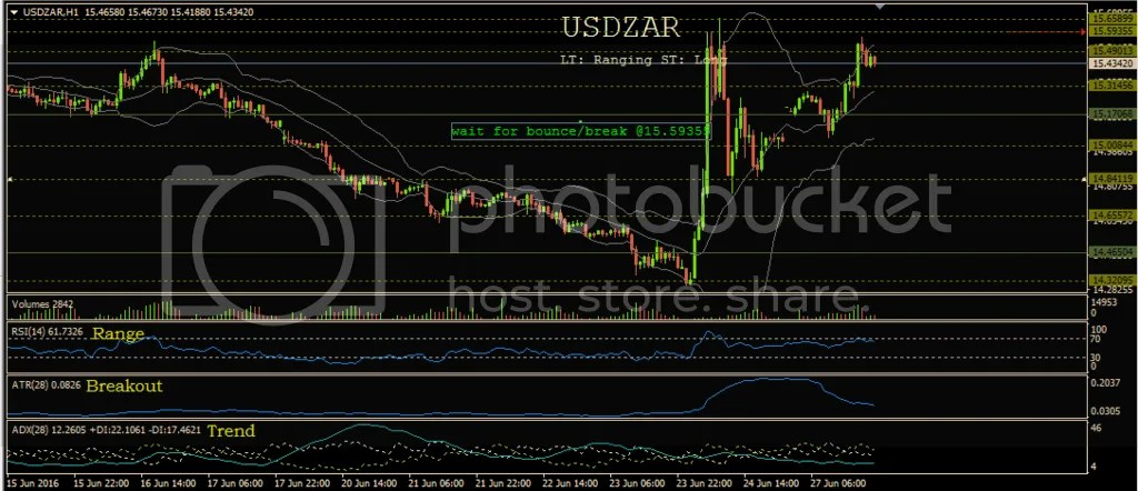 photo 6-27-16_USDZAR_zpsre1vtctn.png