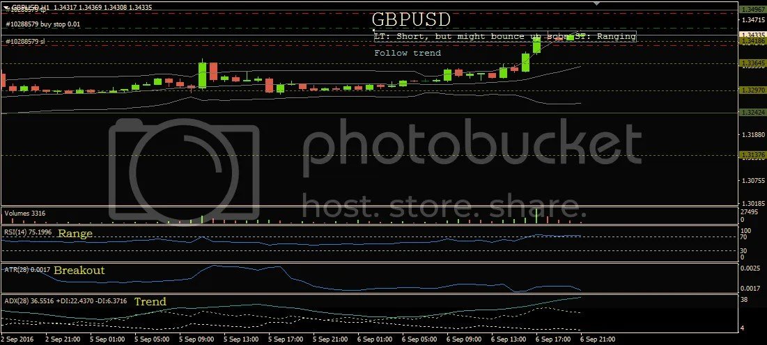 photo GBPUSD 9-7-16_zps6h97hyvy.png