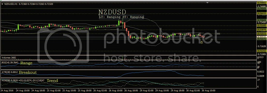 photo NZDUSD 8-30-16_zpscrvnrpcg.png