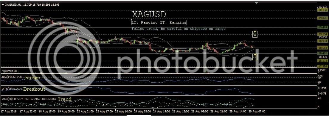 photo XAGUSD 8-30-16_zps19qkhqn5.png