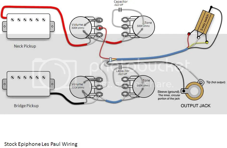 Les Paul Emg Wiring Diagram Les Paul Ground Wire Wiring Diagram