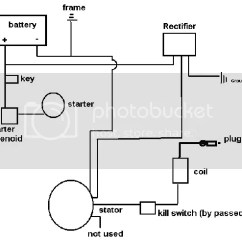 Gy6 150cc Wiring Diagram Ford Points Distributor Atv 4 Wheeler Diagrams Schematic 250 Cc Chinese Harness