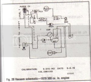 Vacuum hose diagram  Ford Truck Enthusiasts Forums