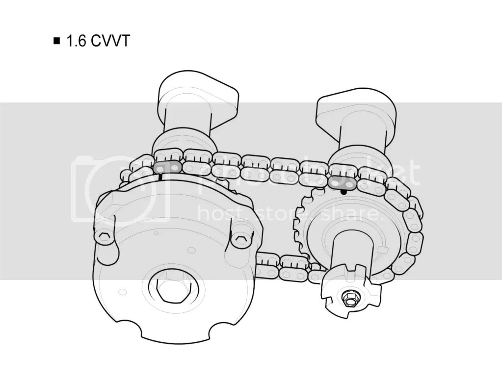 Does The 2014 Hyundai Accent Have Timing Chain Or A Belt