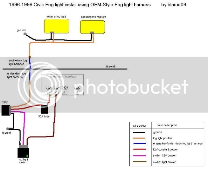 installing fog lights aquariumwalls org rh aquariumwalls org Fog Light Wiring Diagram Simple Off with High Beam Fog Light Wiring Diagram