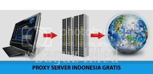 Download Proxy Premium Indonesia 2015