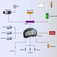 Haltech Iq3 Wiring Diagram Ps1000 Pictures: Aim Mxl Install - Lotustalk The Lotus Cars Community