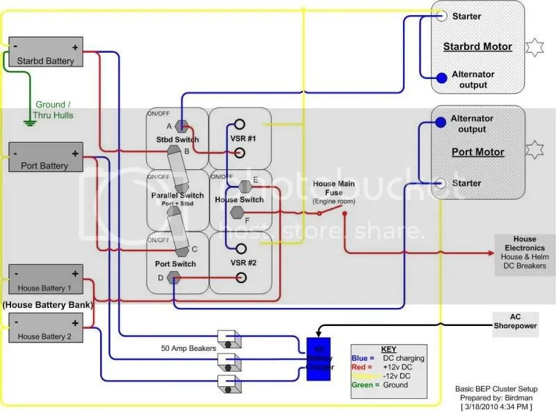 3 battery boat wiring diagram of a car twin outboard the hull truth i am planning same project for spring his is based off using bep engine switch cluster it will be easier you just