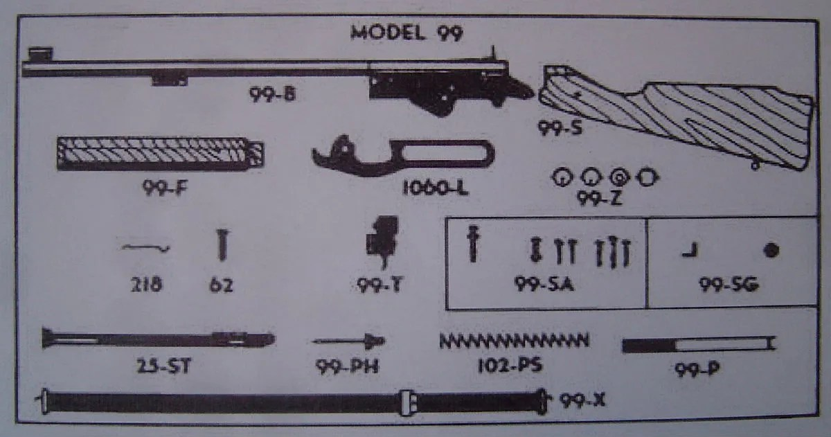 daisy bb gun model 25 parts diagram 1972 chevy truck ignition switch wiring the technical section: dave albert. resource.