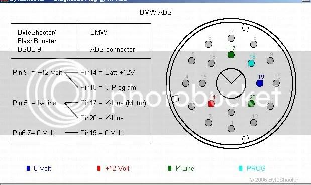 Bmw 20 pin pinout