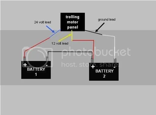 Wiring Diagram Together With 24 Volt Trolling Motor Battery Wiring