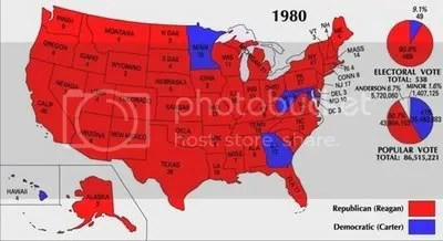 Reagan's Victory in 1980