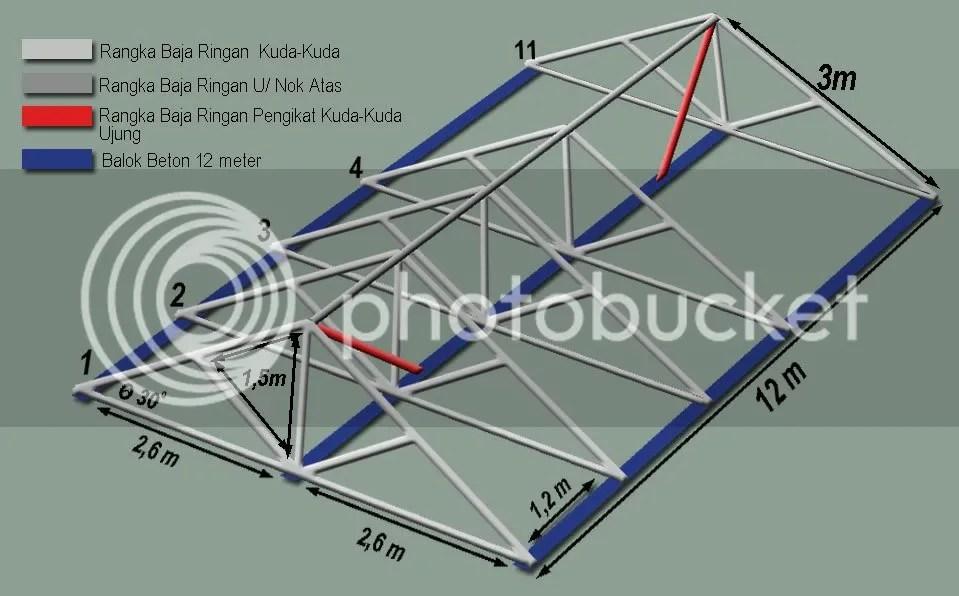 rangka baja ringan atap miring memilih aplikator | mengenal ilmu teknik sipil