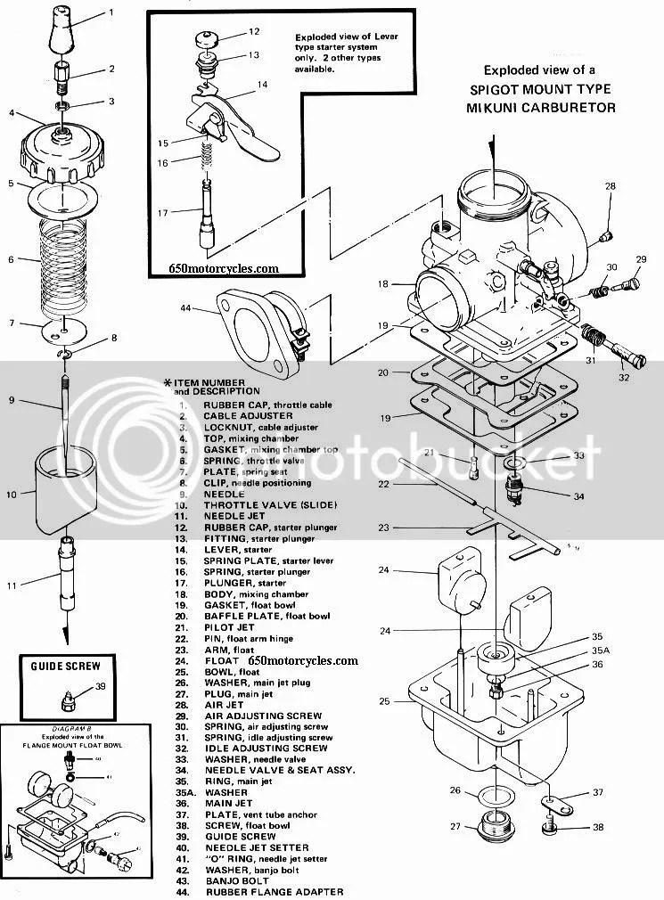 Mikuni Vm 24 carburettor 125cc 138cc 140cc 200cc 250cc