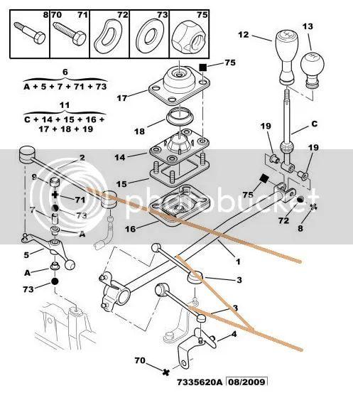 schema motor citroen jumper