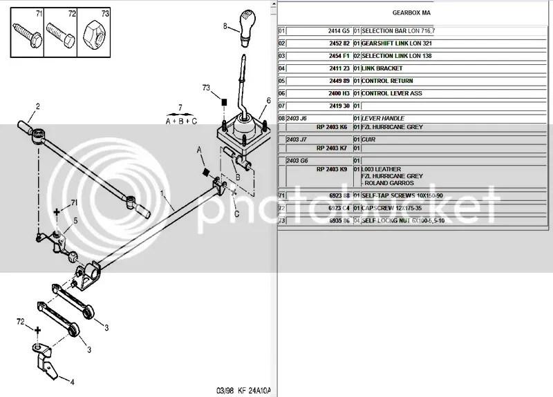 CITROEN BERLINGO GEAR LINK PARTNER 3PC 1.4 1.6 1.9D 2.0