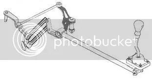 PEUGEOT 206 gear selector 244989 Berlingo Partner gauche