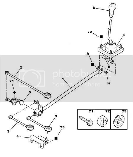 PEUGEOT 206 GEAR LINK LINKAGE ROD GEARBOX KIT 1.1 1.4. 1.6