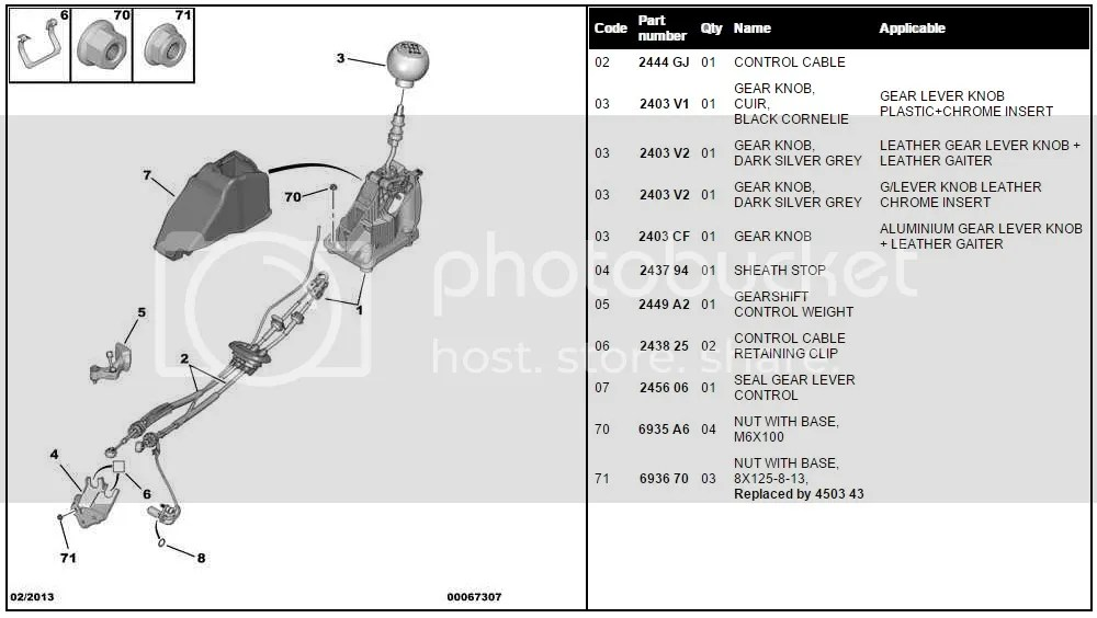 PEUGEOT 308 GEAR LINKAGE CONTROL CABLE GEARBOX SHIFT