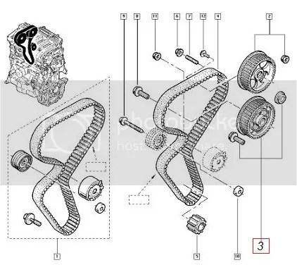 Renault Megane Engine Diagram, Renault, Free Engine Image