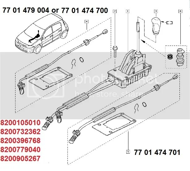 Renault Megane II Scenic Gear Cable Transmission Gearbox 5