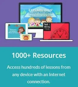 Review: Educeri Lesson Subcription Service