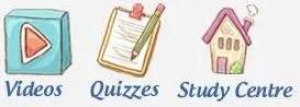 Videos, Quizzes, Study Centre