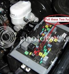 2006 buick rendezvous fuse box location 2005 ford taurus fuse location wiring diagram elsalvadorla [ 1024 x 768 Pixel ]