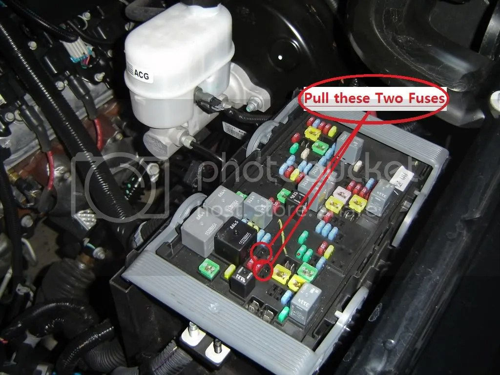 hight resolution of 2006 buick rendezvous fuse box location 2005 ford taurus fuse location wiring diagram elsalvadorla