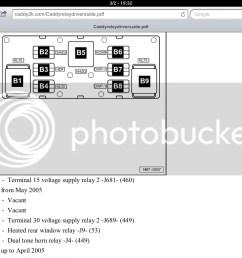 vw caddy fuse box 2012 [ 1024 x 768 Pixel ]