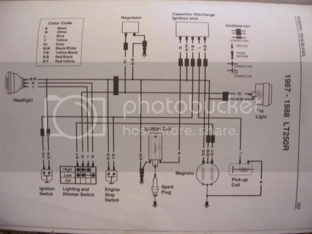 medium resolution of 1985 suzuki lt250r wiring diagram schematic wiring diagram standard lt250r engine diagram