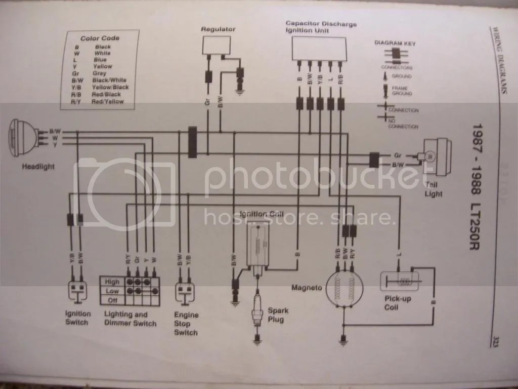 hight resolution of 1985 suzuki lt250r wiring diagram schematic wiring diagram standard lt250r engine diagram