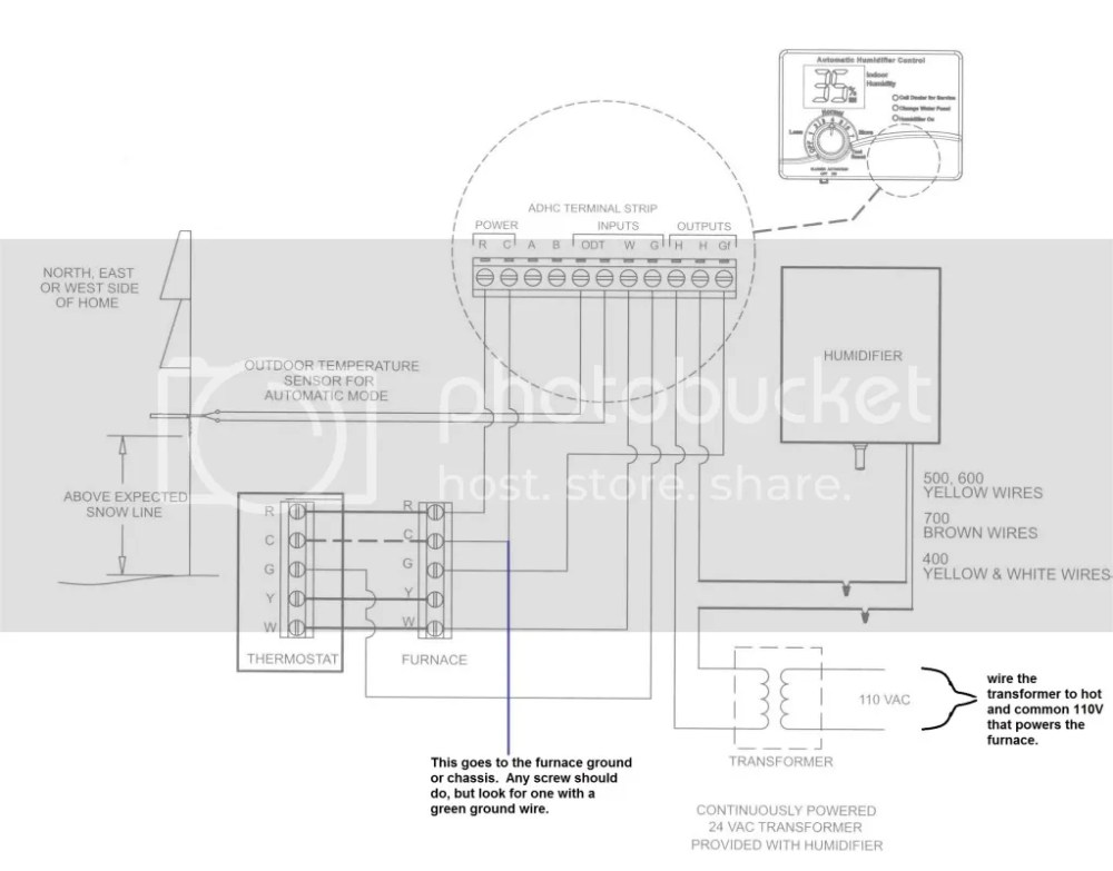 medium resolution of aprilaire 600 wiring diy wiring diagram view aprilaire 600 wiring to goodman my wiring diagram aprilaire