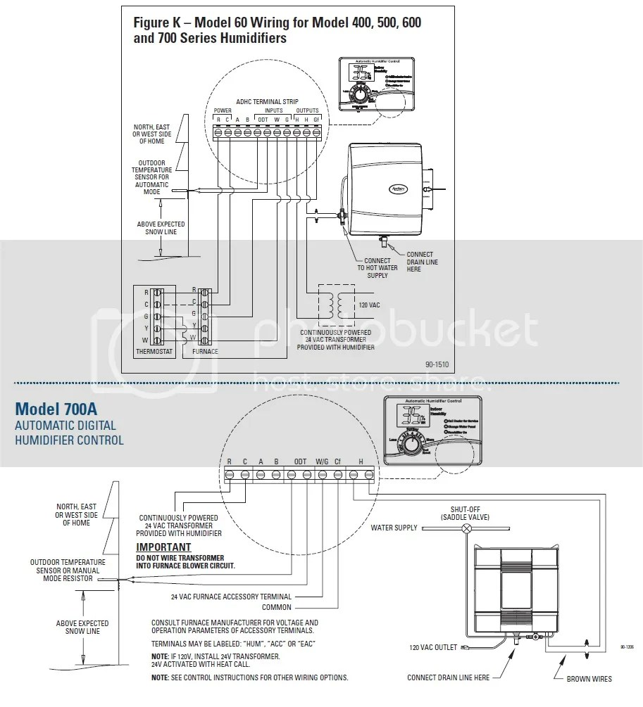 Aprilaire Model 700 Installation Instructions
