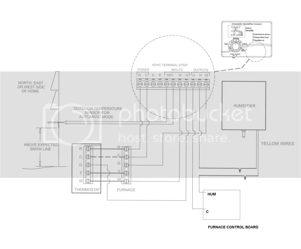hight resolution of humidifier wiring doityourselfcom community forums wiring diagram aprilaire 500a to a goodman gmp075 wiring question doityourself