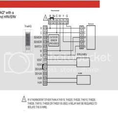i can not find the manual for your thermostat online do you know if it is available online i can not even find that stat number  [ 1024 x 838 Pixel ]