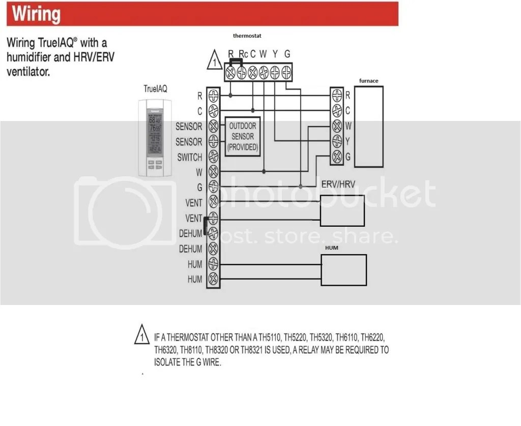 honeywell humidifier wiring diagram 1995 dodge ram 1500 transmission iaq 2 get free image about