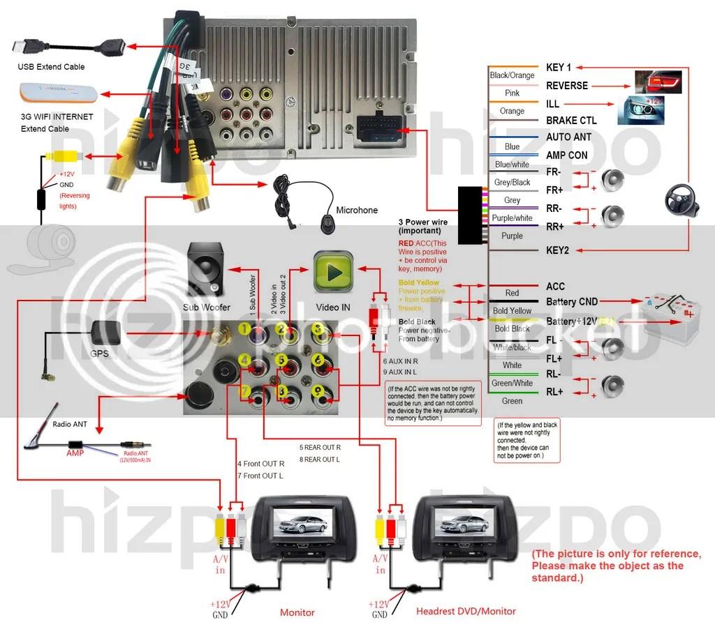 2003 volkswagen golf stereo wiring diagram hensim 50cc atv 7 quot gps navigator 2din radio car dvd video bluetooth