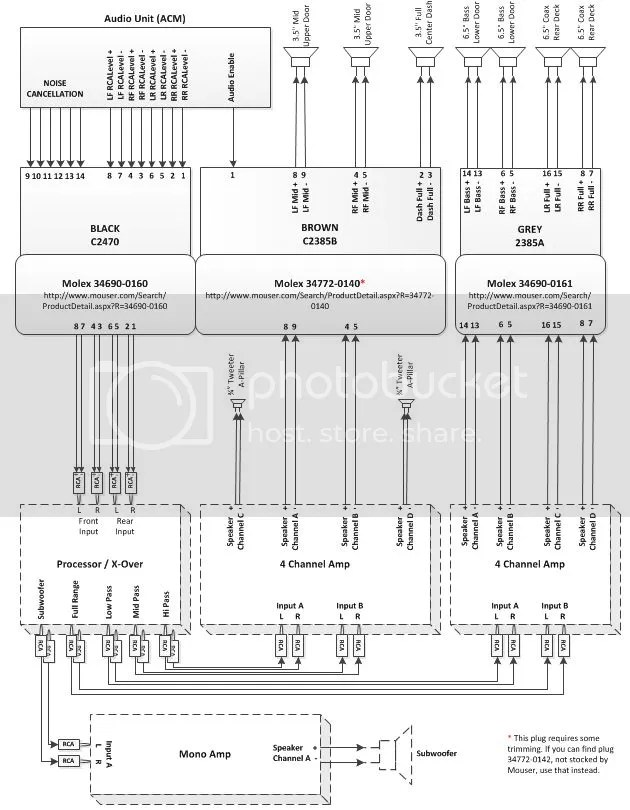 4 Channel Amplifier Wiring Diagram Crossover Dual Car Amp