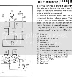 electrical diagram cdi jpg [ 1003 x 824 Pixel ]